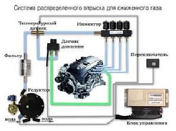 Схемы электрические автомобилей рено 21 3 звуковой срочно нужна электрическая схема din43625 форд мондео 1997 года...